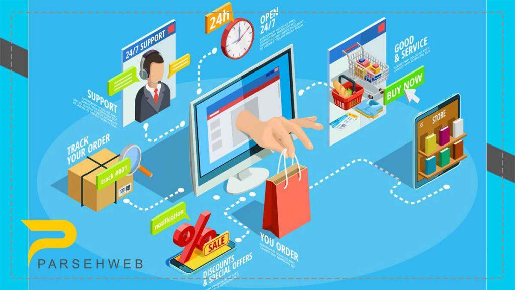 طراحی-سایت-فروشگاهی-در-رشت 1